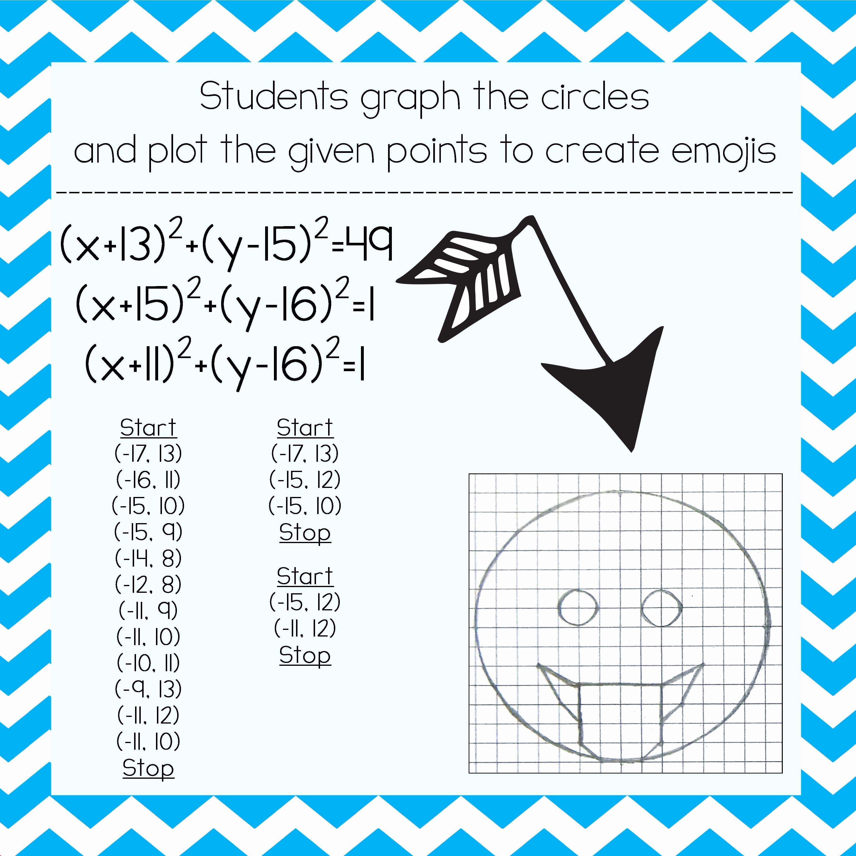 Equations Of Circles Worksheet Unique Equations Of Circles