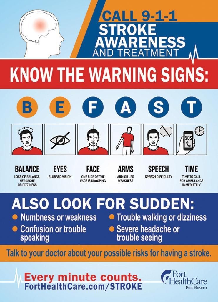 Know The Signs Of A Stroke Stroke Awareness Fort Healthcare In 2020 Stroke Awareness Medical Awareness Stroke Prevention