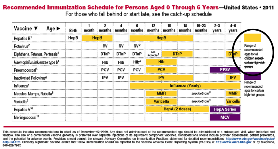 An Alternative Vaccination Schedule From Dr Donald Miller  Parents