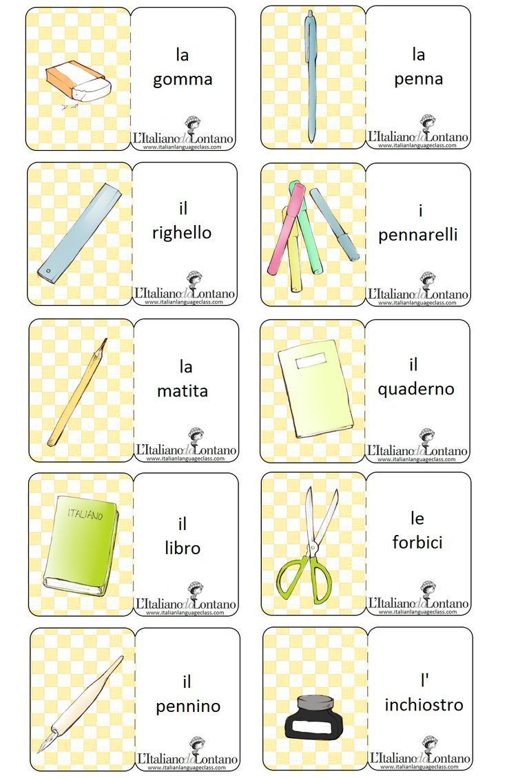 English In Italian: How To Learn Italian Language #howtolearnitalian