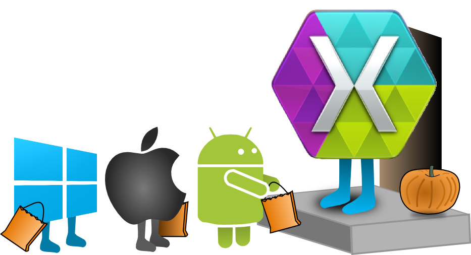 9 Reasons To Use Xamarin App development, Software