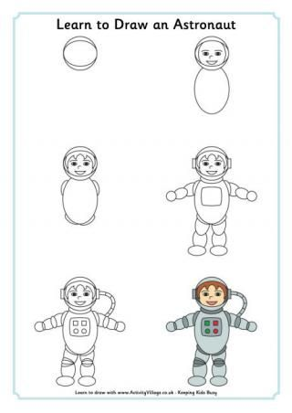 our fun printable drawing tutorials for kids. Kids just ...