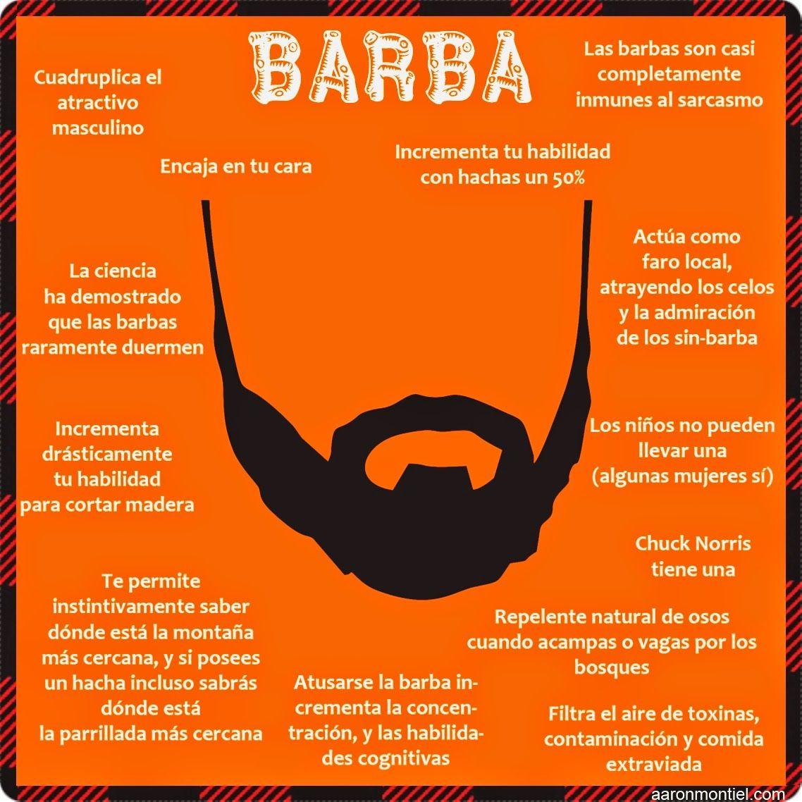 Barbas.  fuente: aaronmontiel.com
