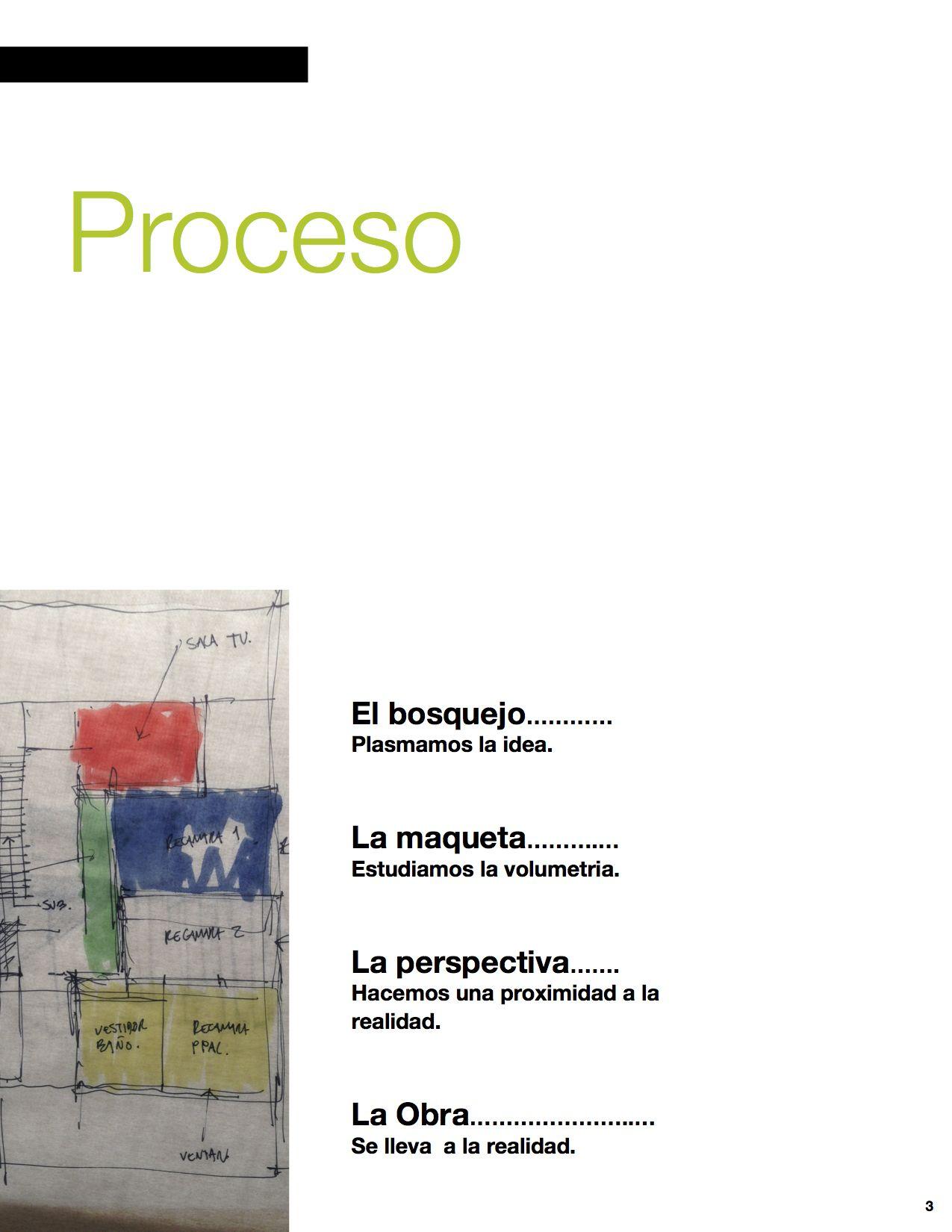 #proceso #proyectos #creato #arquitectura