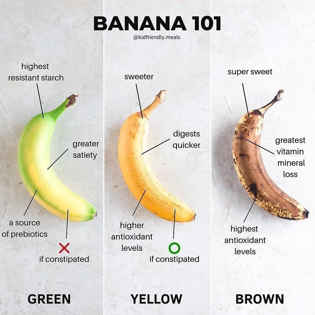 green bananas keto diet