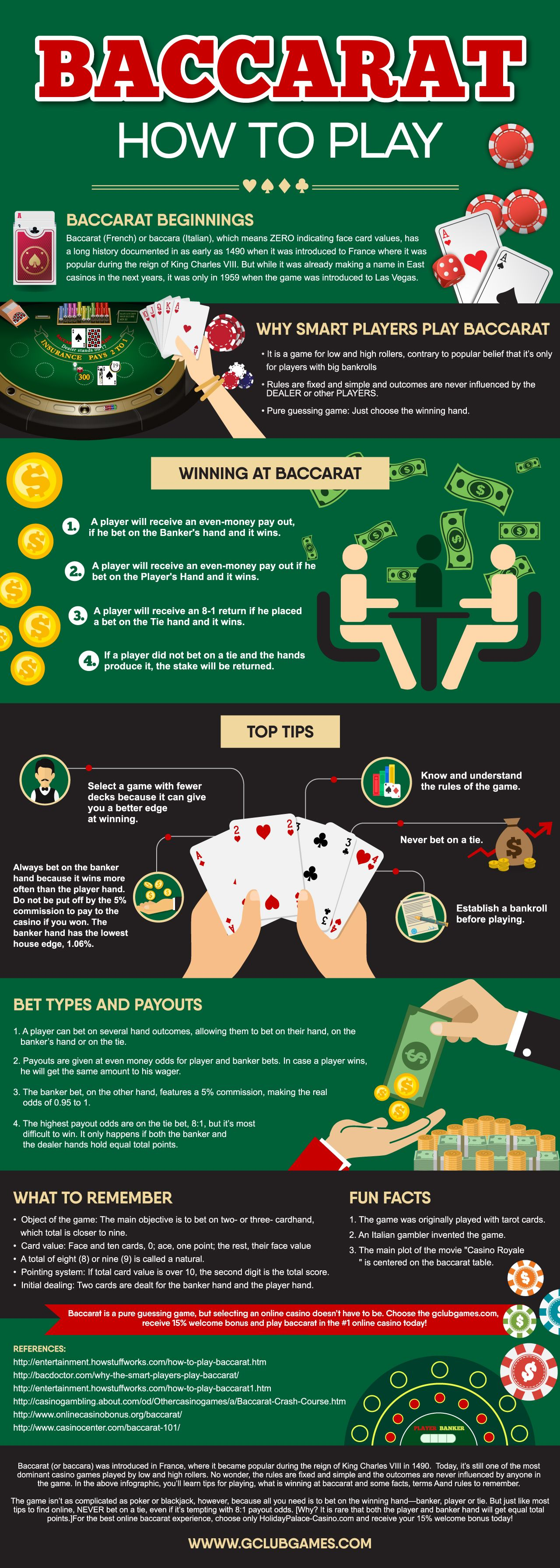 Pin by FreeSlots4U - Free Slots Games on Casino Games | Casino