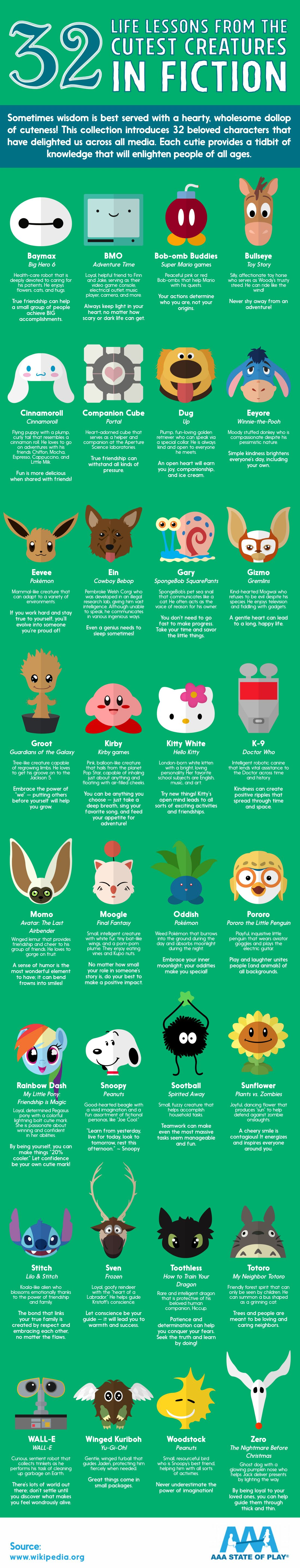 32 Life Lessons from the Cutest Creatures in Fiction #infographic
