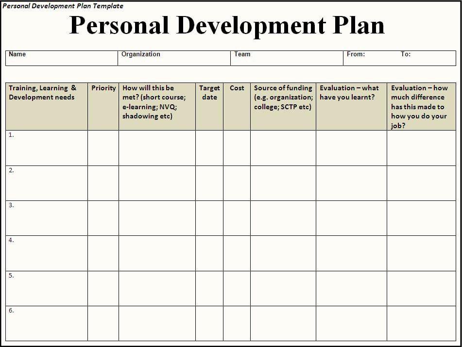 Training Development Plan Template Luxury 6 Free Personal Development P Personal Development Plan Template Personal Development Plan Personalized Learning Plan