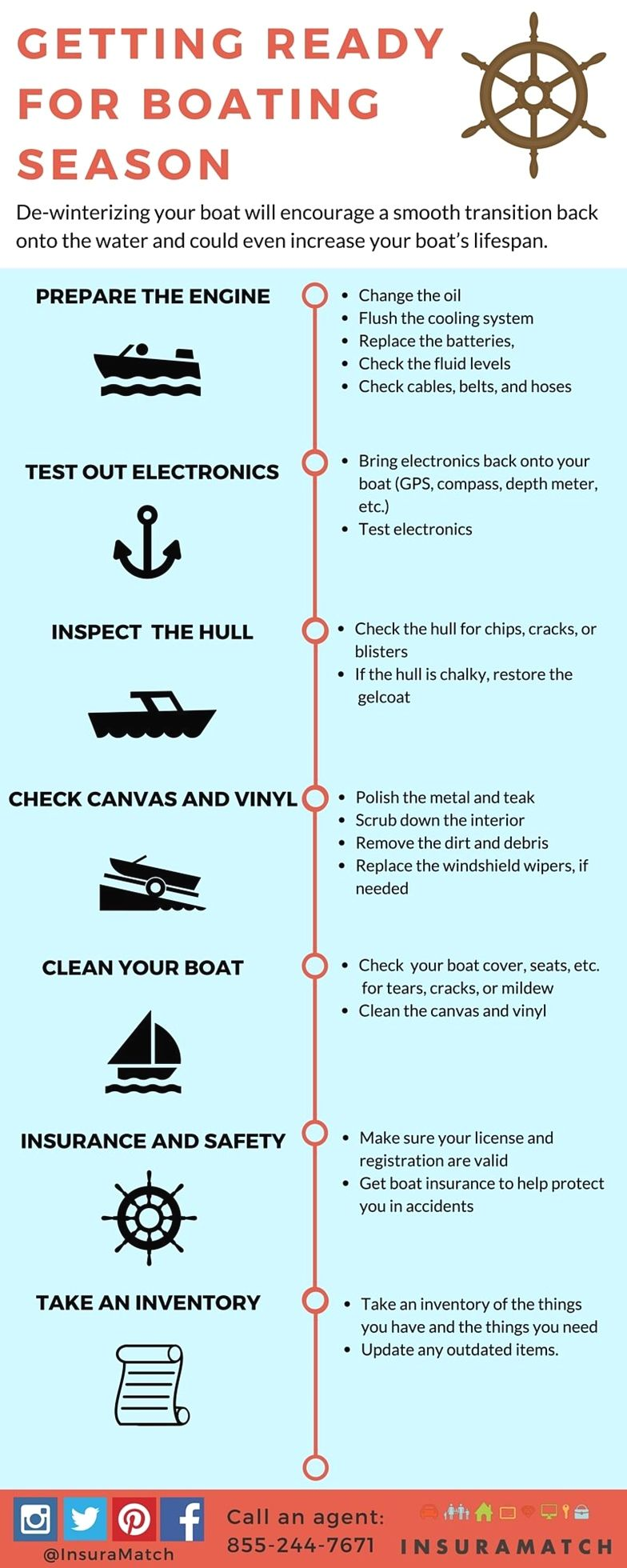 arkansas boats boatingtips Boating tips, Boat safety