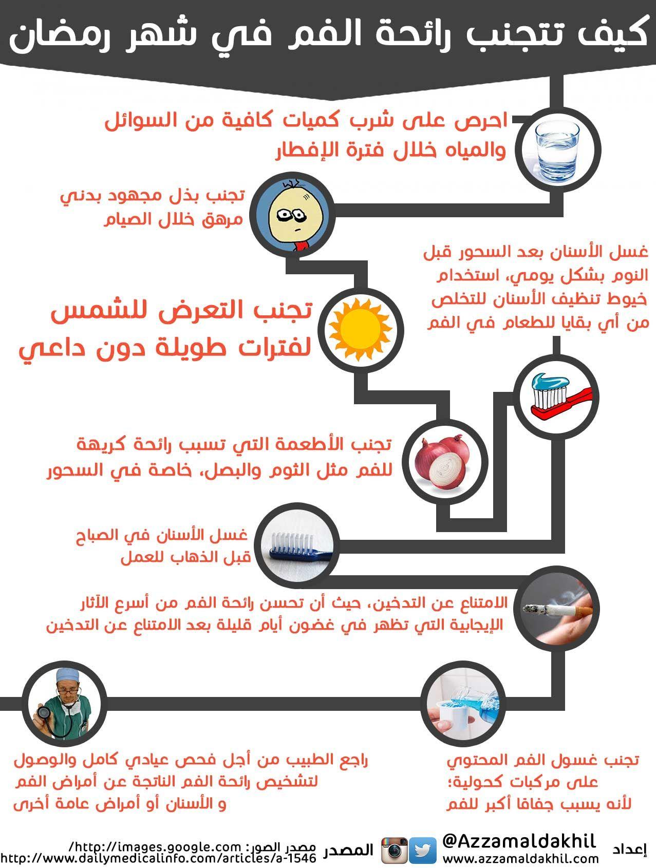 كيف تتجنب رائحة الفم في رمضان Http Buff Ly 1vrmzmg تعلوماتي عزام الدخيل رسم معلوماتي Ramadan Helpful Hints Blog