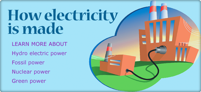 Great Information on How Electricity is Made for Kids! | Co-ops ...