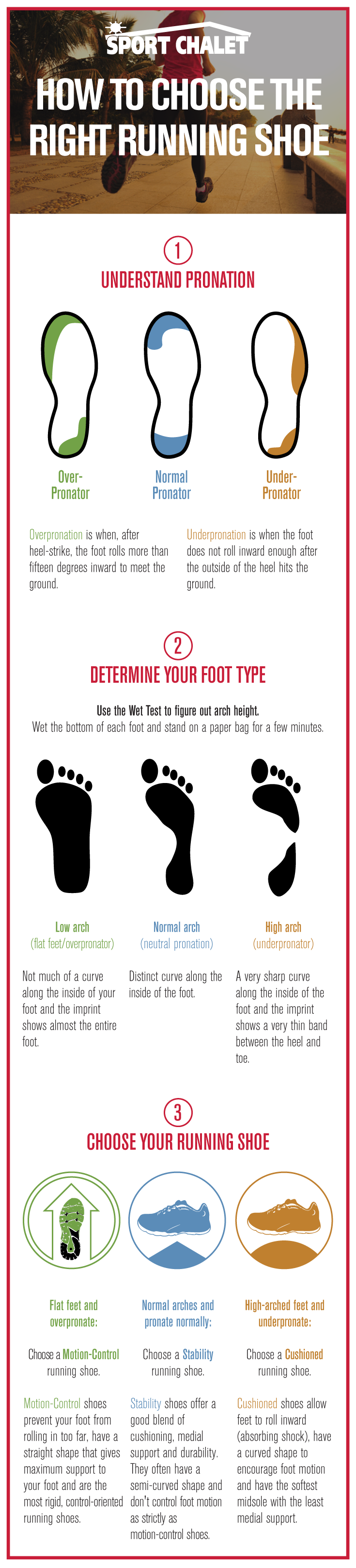 a66862ef8f8 ... and this easy-to-follow guide helped me know that I need very cushioned  shows to support my high arch. How can you choose the right running shoe  for ...