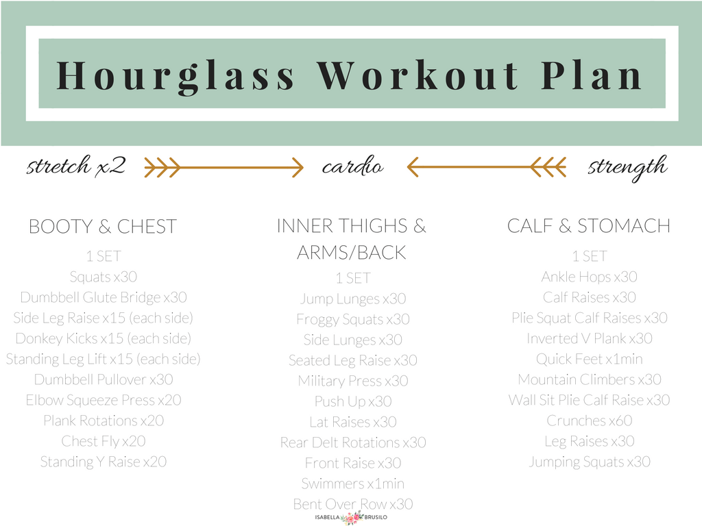 Corseting 101 : How To Get That Hourglass Shape | Work outs