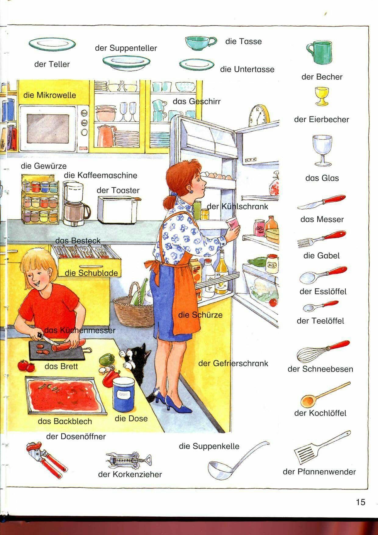 Die k che deutsch wortschatz pinterest die k che for Koch auf englisch