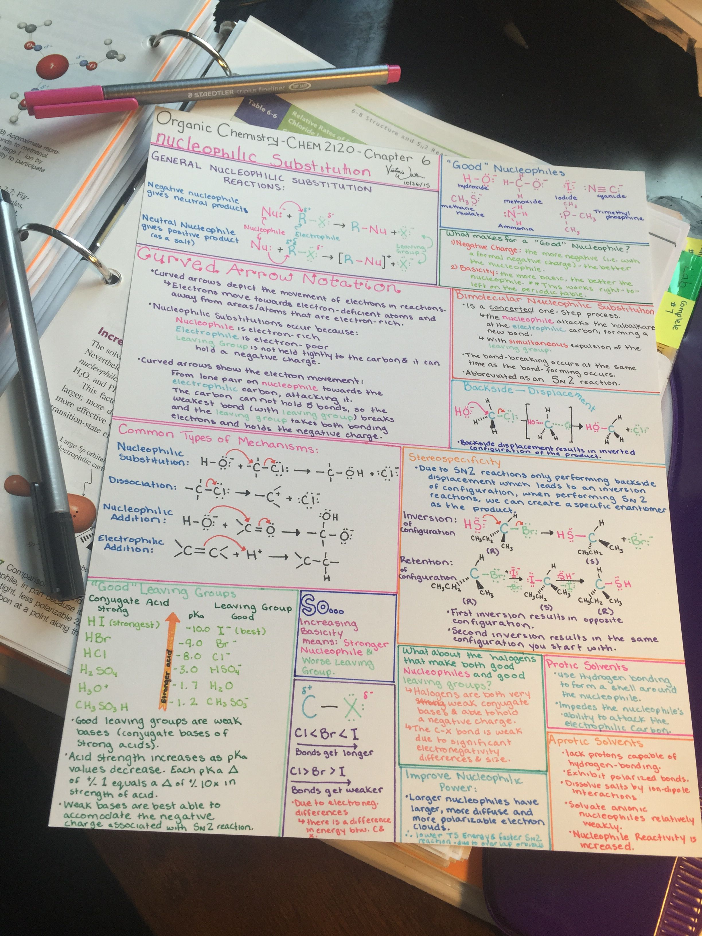 Organic Chemistry - Nucleophilic Substitution SN2 - partial notes 10