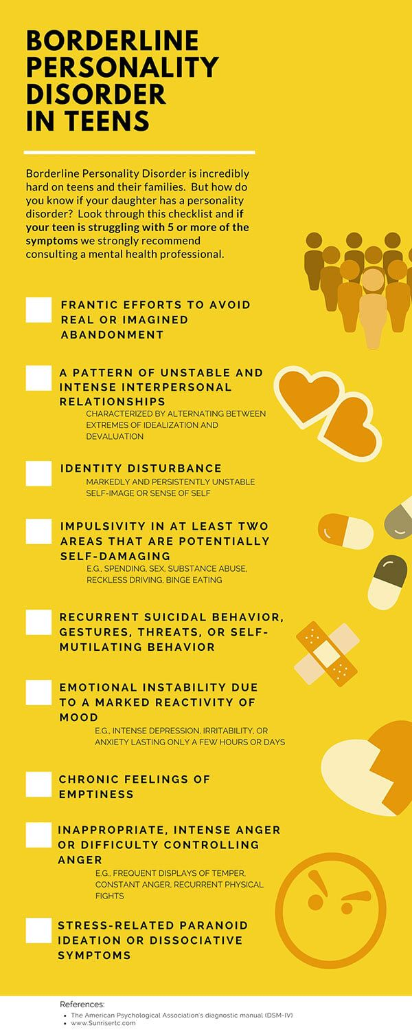 borderline personality disorder test for teens | anxiety | pinterest
