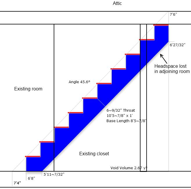 Attic Ladder Wooden Basic Lwn 22 1 2x54 250 Lbs 10 Ft 1 In Attic Ladder Attic Flooring Attic Design
