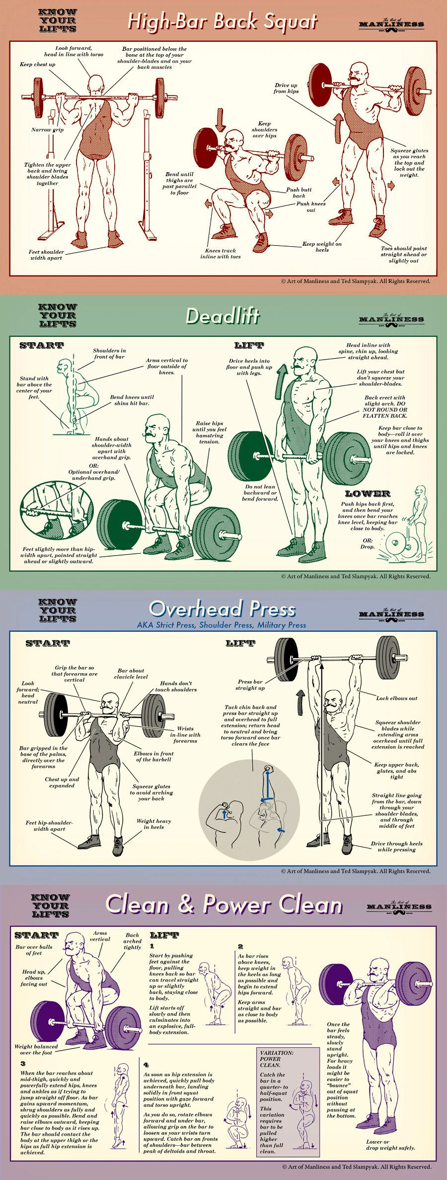 How to deadlift an illustrated guide barbell squat overhead how to deadlift an illustrated guide falaconquin