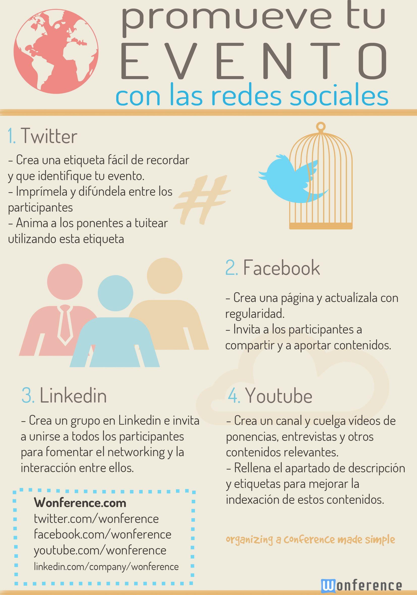 Infografía: La promoción de eventos profesionales a través de redes sociales