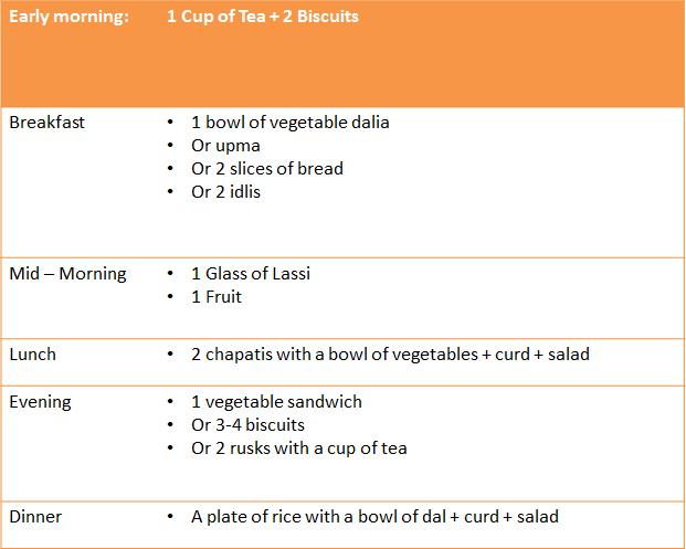 provided by our weight loss experts these diet charts also take