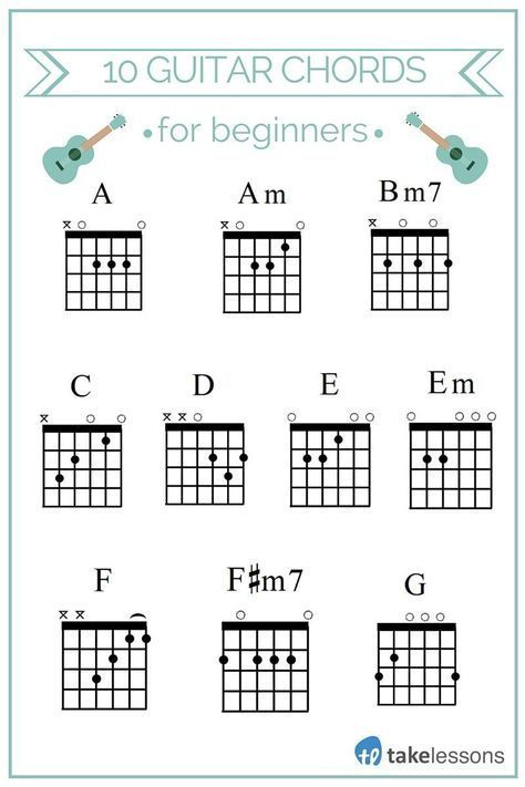 10 Guitar Chords For Beginners Bassguitarchords Great Bass