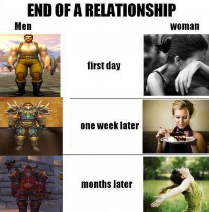 How Do Men Deal With Breakups