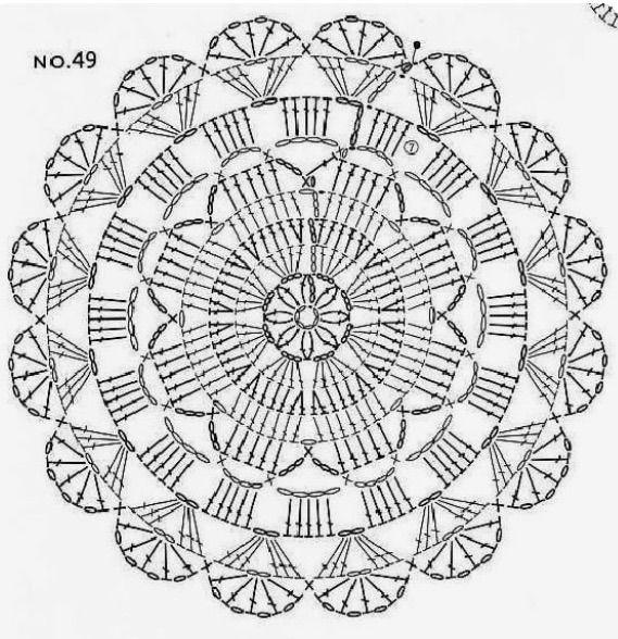 Resultado de imagen para mandalas al crochet patrones | вязание ...