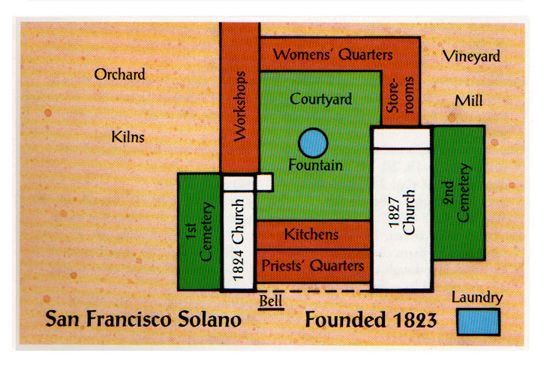 Floorplan San Francisco Solano Powerpoint Lesson Plans California Missions Mission Projects