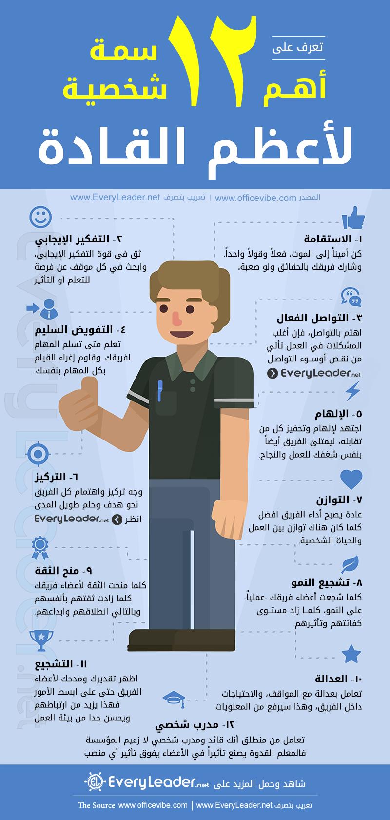 انفوجرافيك أهم ١٢ سمة شخصية لأعظم القادة كل قائد Life Skills Positive Notes Human Development