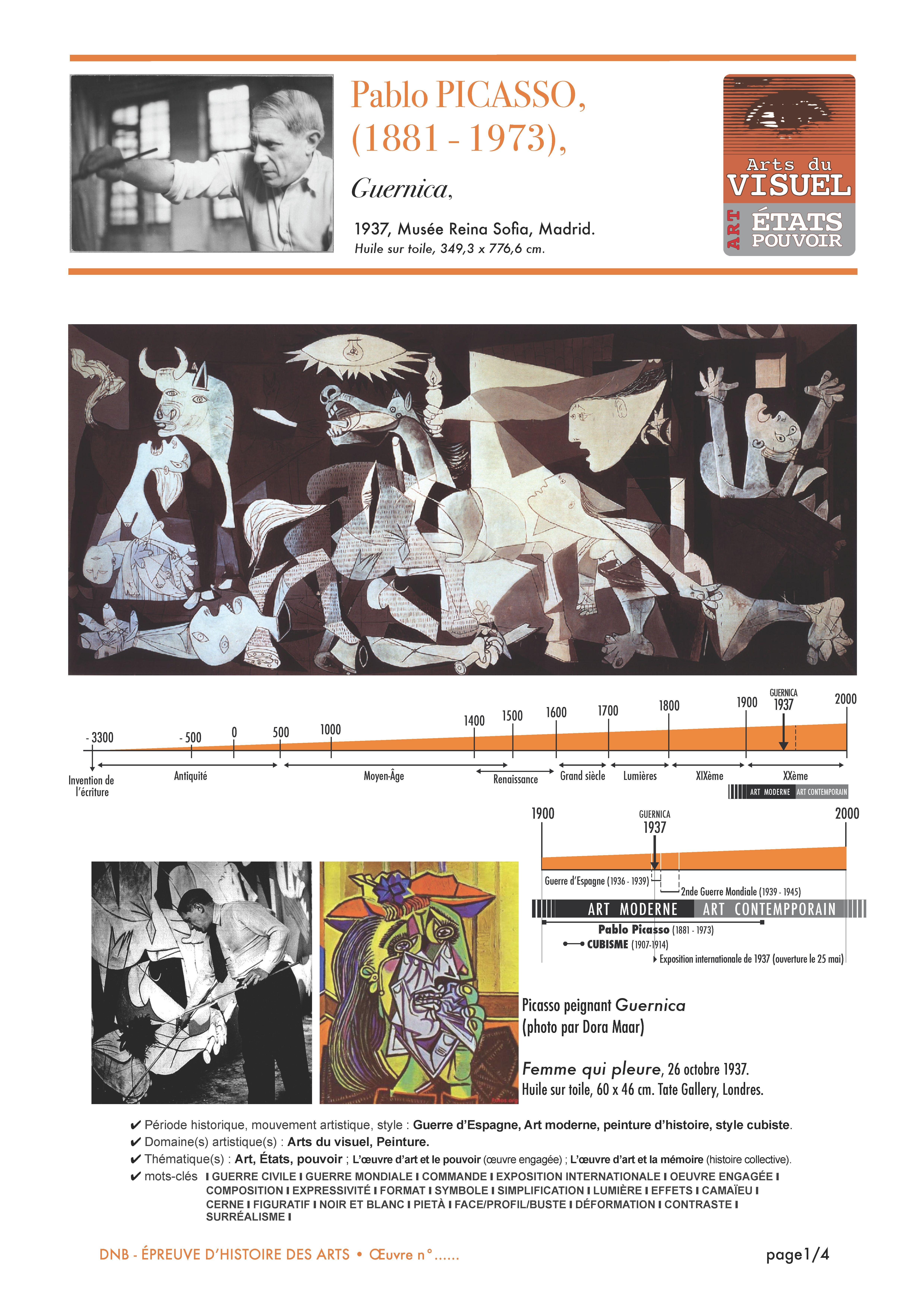 """Épinglé sur HDA : Picasso """"Guernica"""""""