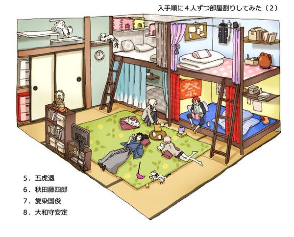 刀剣乱舞 入手順に4人ずつ部屋割りしてみた すのまたのイラスト