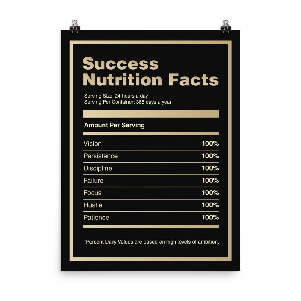 Success Nutrition Facts Poster Products in 2019 Health