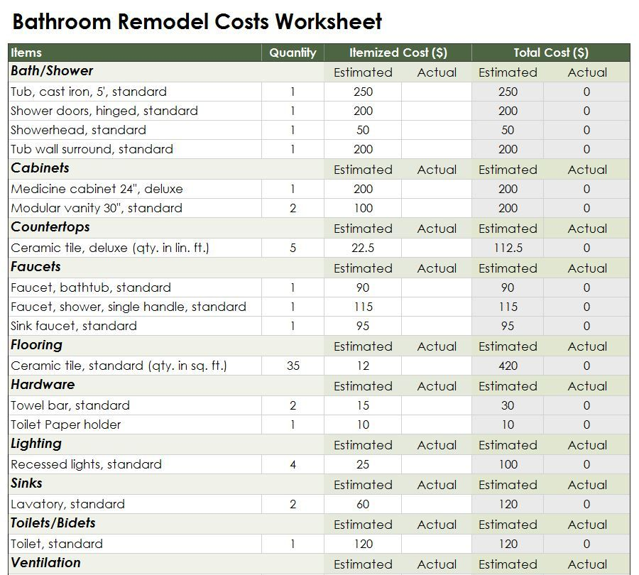 Bathroom Remodel Cost Bathroom Remodel Estimate Bathrooms Remodel Bathroom Remodel Cost