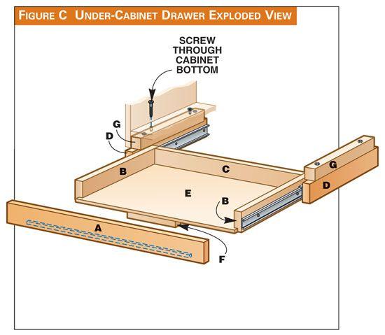 3 kitchen storage projects diy kitchen storage storage for Under cabinet knife drawer