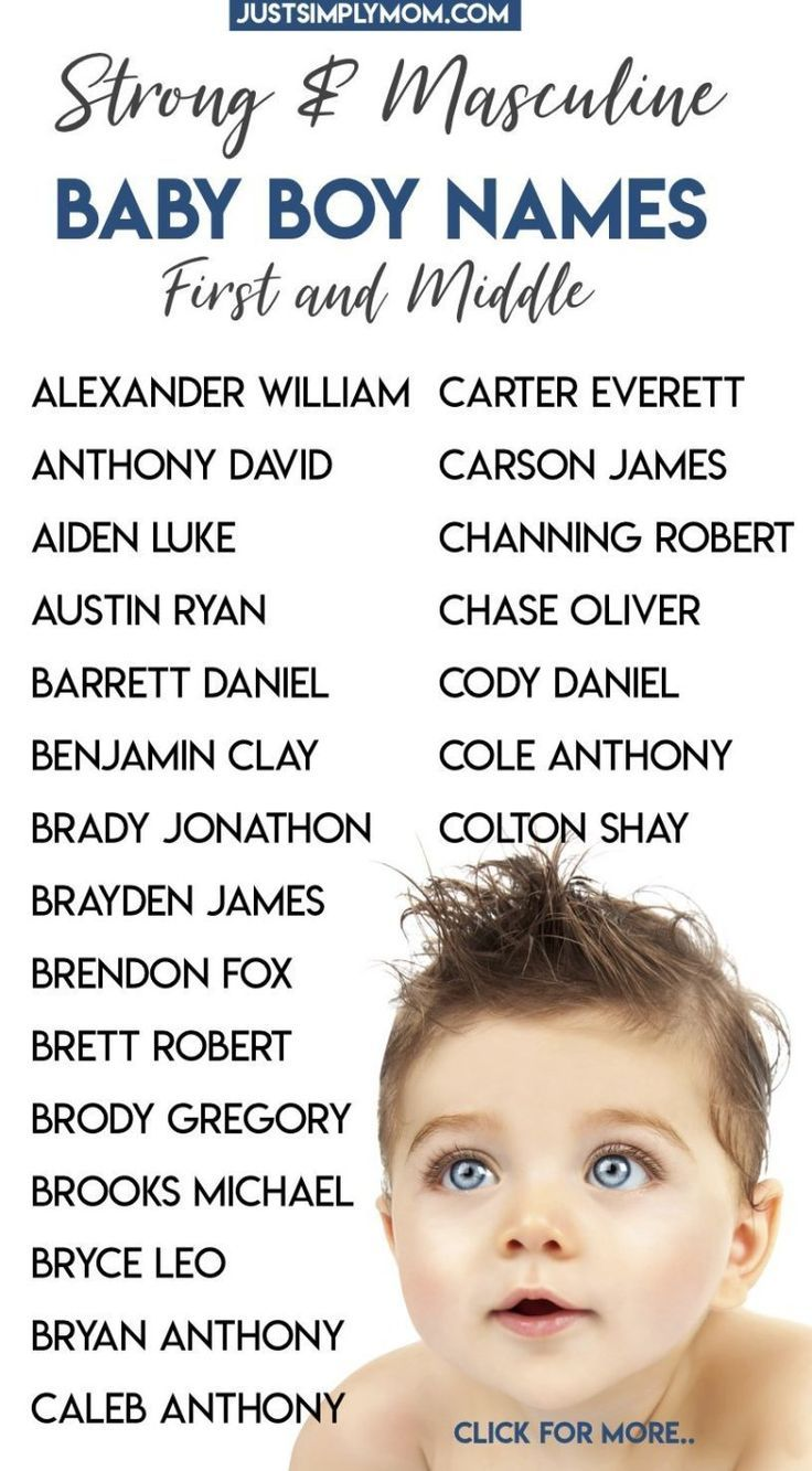 66 Strong Boy First and Middle Names for 2020 - Just Simply Mom