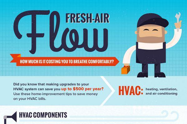 250 Good Hvac Company Names Air Conditioning Companies Company Names Names