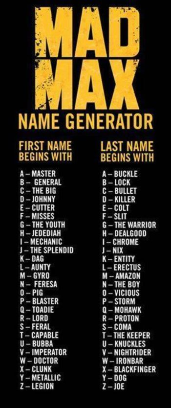 Mad Max Name Generator | MAD MAX | Mad Max, Mad max fury road, Name