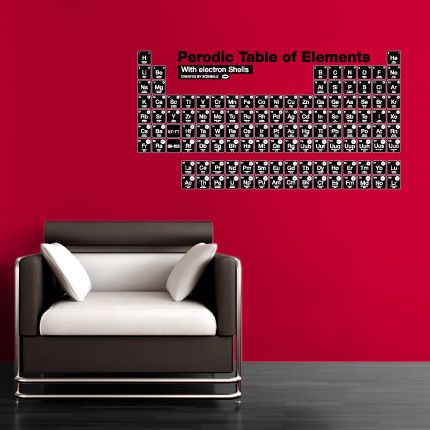 Periodic Table Of Elements 40 Wide Wall Decal