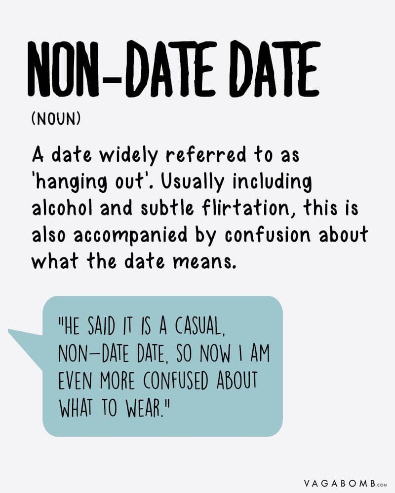 Dating definition verbiage