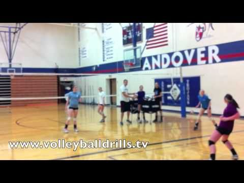 Pin By Michelle Kuznia On Volleyball Volleyball Drills Volleyball Practice Volleyball Conditioning