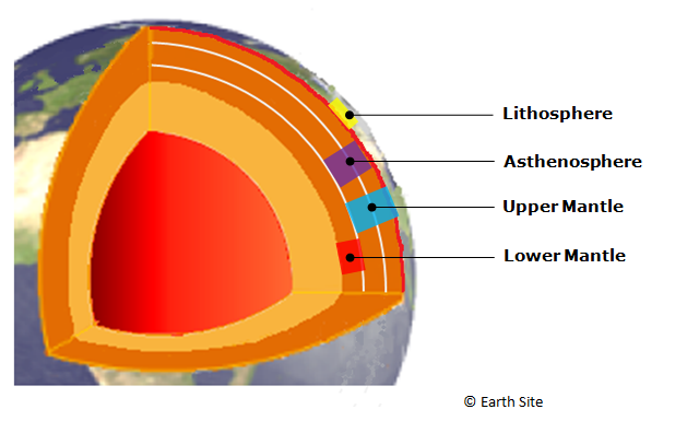 Structure of the earth mantle layers labelledg geology structure of the earth mantle layers labelledg ccuart Gallery