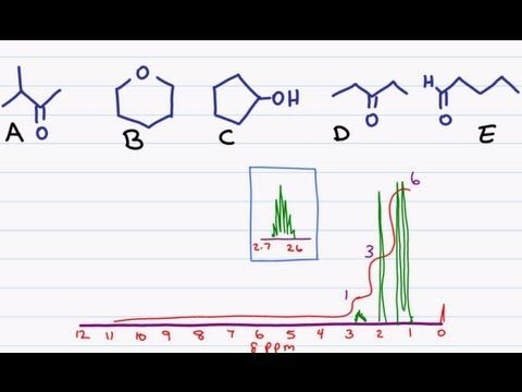 proton nmr matching molecule to graph 3 school pinterest chemistry organic chemistry and. Black Bedroom Furniture Sets. Home Design Ideas