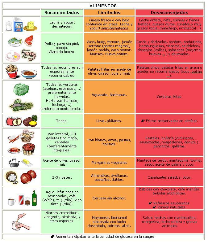 Ejercicio para la diabetes mi nutrologa elatties pinterest diabetes ejercicio para y - Alimentos diabetes permitidos ...
