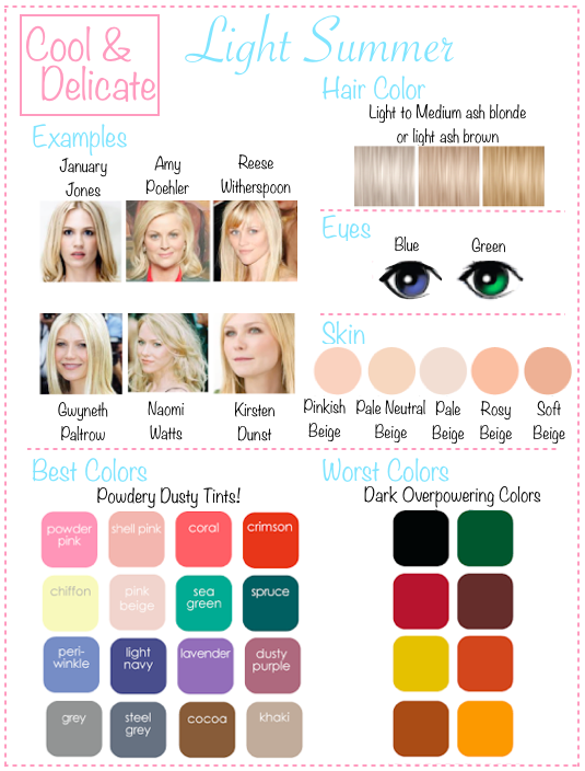 How 2 Know What Colors Look Best On You Light Hair Color Summer Color Palette Fashion And Beauty Tips
