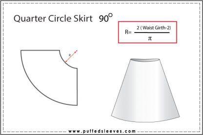 Circle skirt construction.Calculating the radius knowing