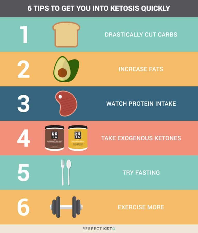 Pin on fitness health and wellness