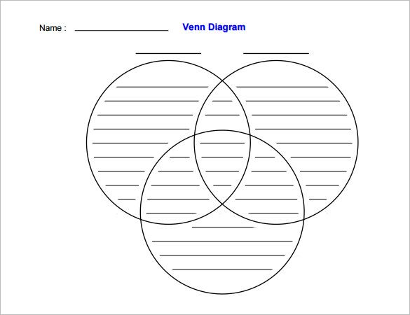 Venn Diagram Worksheet Templates u2013 10+ Free Word, PDF Format - math worksheet template