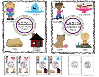Needs And Wants Posters And Journal Inserts School