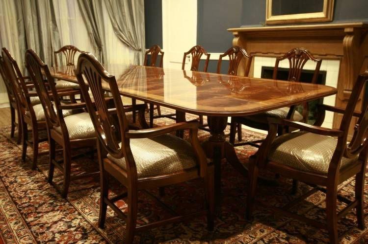 Henredon Dining Room Furniture North Carolina North carolina dining room furniture