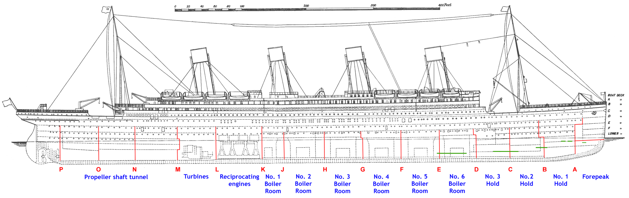 hight resolution of diagram of rms titanic
